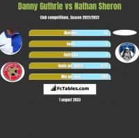 Danny Guthrie vs Nathan Sheron h2h player stats