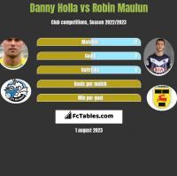 Danny Holla vs Robin Maulun h2h player stats