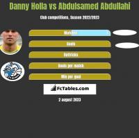 Danny Holla vs Abdulsamed Abdullahi h2h player stats