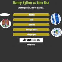 Danny Hylton vs Glen Rea h2h player stats