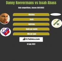Danny Koevermans vs Issah Abass h2h player stats