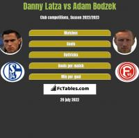 Danny Latza vs Adam Bodzek h2h player stats