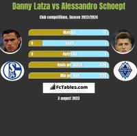 Danny Latza vs Alessandro Schoepf h2h player stats