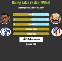 Danny Latza vs Axel Witsel h2h player stats