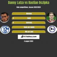 Danny Latza vs Bastian Oczipka h2h player stats