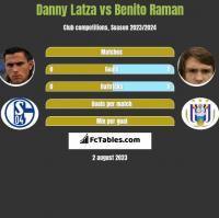 Danny Latza vs Benito Raman h2h player stats