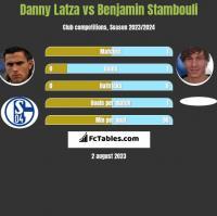Danny Latza vs Benjamin Stambouli h2h player stats