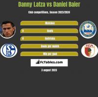 Danny Latza vs Daniel Baier h2h player stats