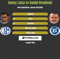 Danny Latza vs Daniel Brosinski h2h player stats