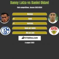 Danny Latza vs Daniel Didavi h2h player stats