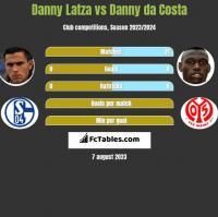 Danny Latza vs Danny da Costa h2h player stats
