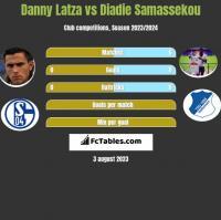 Danny Latza vs Diadie Samassekou h2h player stats