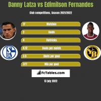 Danny Latza vs Edimilson Fernandes h2h player stats