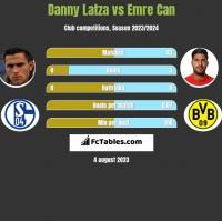 Danny Latza vs Emre Can h2h player stats