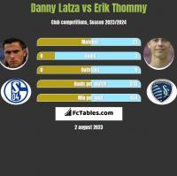 Danny Latza vs Erik Thommy h2h player stats