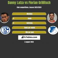 Danny Latza vs Florian Grillitsch h2h player stats