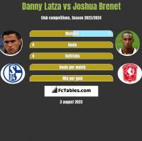 Danny Latza vs Joshua Brenet h2h player stats