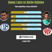 Danny Latza vs Karim Onisiwo h2h player stats