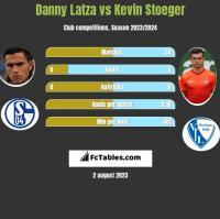 Danny Latza vs Kevin Stoeger h2h player stats