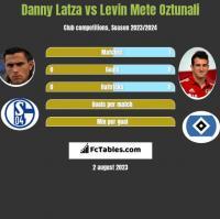Danny Latza vs Levin Oztunali h2h player stats