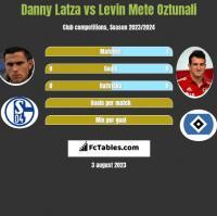 Danny Latza vs Levin Mete Oztunali h2h player stats