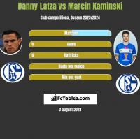 Danny Latza vs Marcin Kaminski h2h player stats