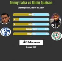 Danny Latza vs Robin Quaison h2h player stats