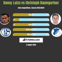 Danny Latza vs Christoph Baumgartner h2h player stats