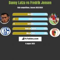 Danny Latza vs Fredrik Jensen h2h player stats
