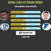Danny Latza vs Dennis Geiger h2h player stats