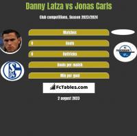 Danny Latza vs Jonas Carls h2h player stats