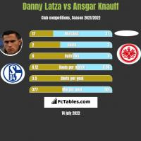 Danny Latza vs Ansgar Knauff h2h player stats