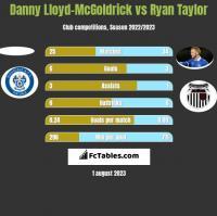 Danny Lloyd-McGoldrick vs Ryan Taylor h2h player stats