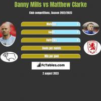 Danny Mills vs Matthew Clarke h2h player stats