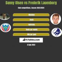 Danny Olsen vs Frederik Lauenborg h2h player stats