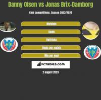Danny Olsen vs Jonas Brix-Damborg h2h player stats