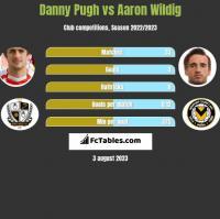 Danny Pugh vs Aaron Wildig h2h player stats