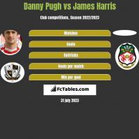 Danny Pugh vs James Harris h2h player stats
