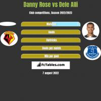 Danny Rose vs Dele Alli h2h player stats