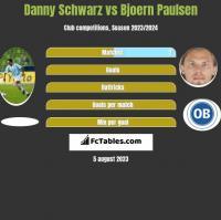 Danny Schwarz vs Bjoern Paulsen h2h player stats