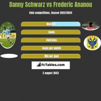 Danny Schwarz vs Frederic Ananou h2h player stats