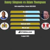 Danny Simpson vs Adam Thompson h2h player stats