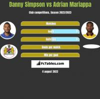 Danny Simpson vs Adrian Mariappa h2h player stats