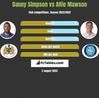 Danny Simpson vs Alfie Mawson h2h player stats