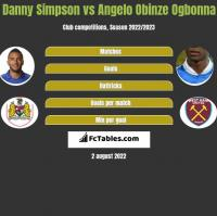 Danny Simpson vs Angelo Obinze Ogbonna h2h player stats