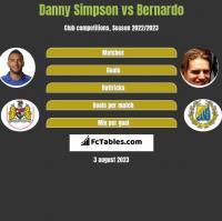 Danny Simpson vs Bernardo h2h player stats