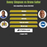 Danny Simpson vs Bruno Saltor h2h player stats