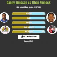 Danny Simpson vs Ethan Pinnock h2h player stats