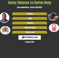 Danny Simpson vs Gaetan Bong h2h player stats