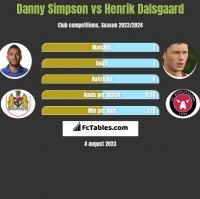 Danny Simpson vs Henrik Dalsgaard h2h player stats